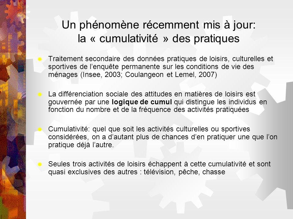 Un phénomène récemment mis à jour: la « cumulativité » des pratiques Traitement secondaire des données pratiques de loisirs, culturelles et sportives