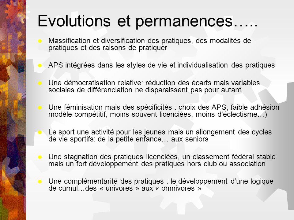 Evolutions et permanences….. Massification et diversification des pratiques, des modalités de pratiques et des raisons de pratiquer APS intégrées dans