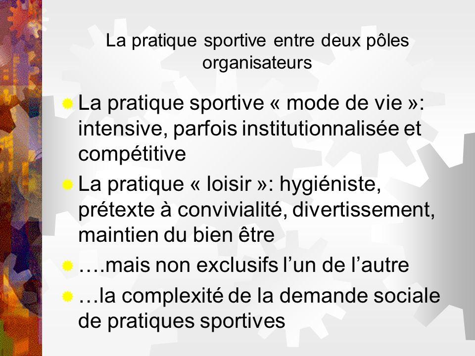 La pratique sportive entre deux pôles organisateurs La pratique sportive « mode de vie »: intensive, parfois institutionnalisée et compétitive La prat