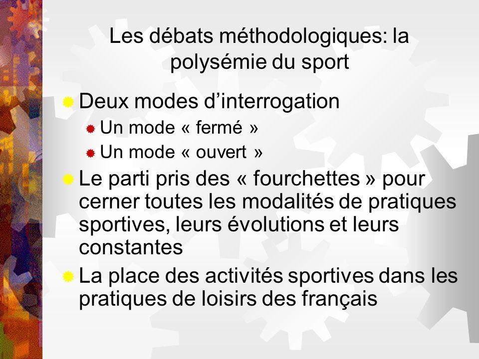 Les débats méthodologiques: la polysémie du sport Deux modes dinterrogation Un mode « fermé » Un mode « ouvert » Le parti pris des « fourchettes » pou