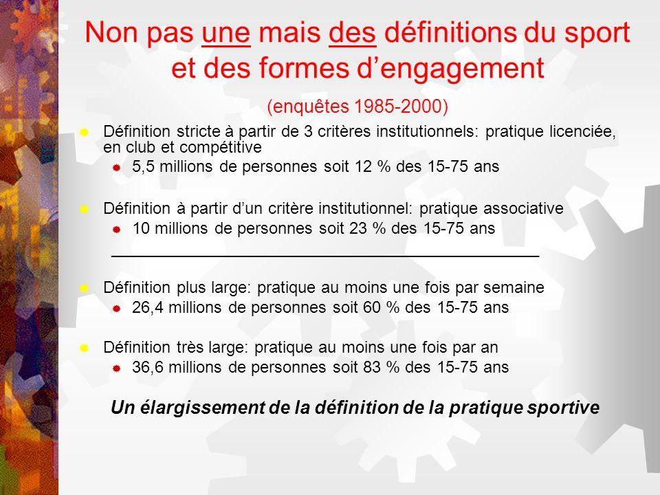 Non pas une mais des définitions du sport et des formes dengagement (enquêtes 1985-2000) Définition stricte à partir de 3 critères institutionnels: pr