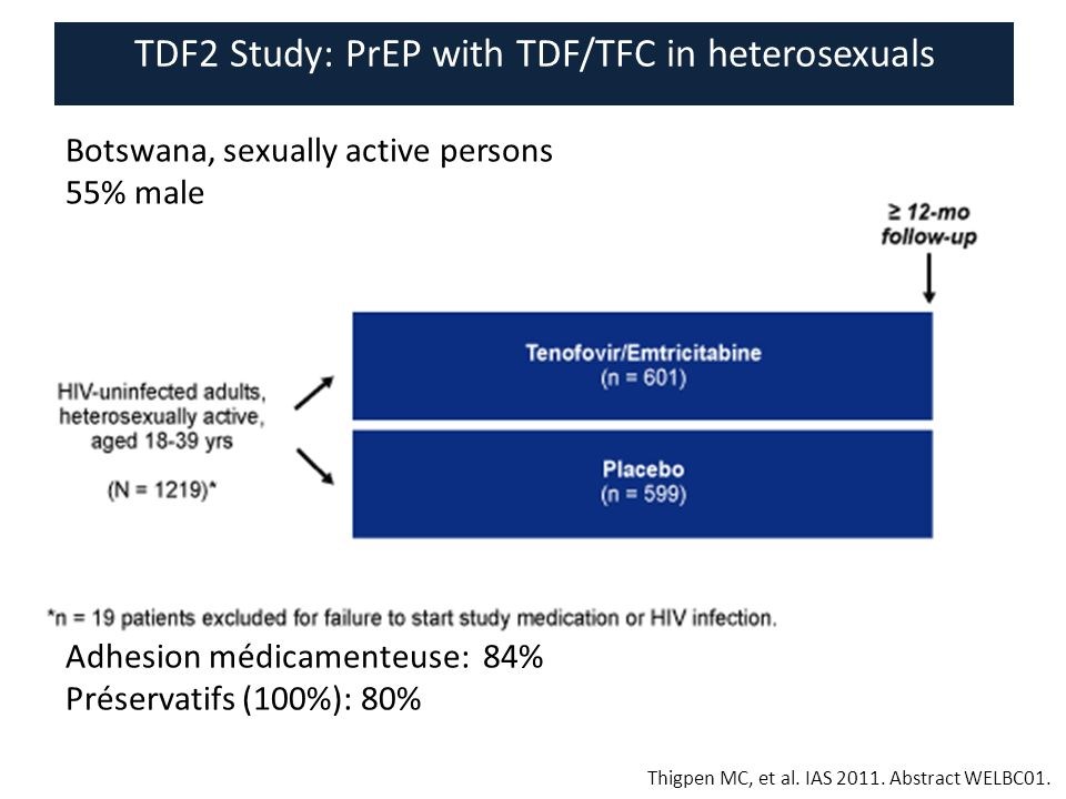 TDF2 Study: PrEP with TDF/TFC in heterosexuals Botswana, sexually active persons 55% male Adhesion médicamenteuse: 84% Préservatifs (100%): 80% Thigpen MC, et al.