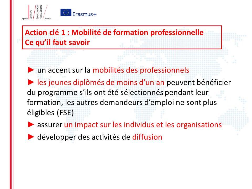 Action clé 1 : Mobilité de formation professionnelle Ce quil faut savoir un accent sur la mobilités des professionnels les jeunes diplômés de moins dun an peuvent bénéficier du programme sils ont été sélectionnés pendant leur formation, les autres demandeurs demploi ne sont plus éligibles (FSE) assurer un impact sur les individus et les organisations développer des activités de diffusion