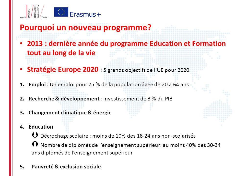 Un nouveau « cadre stratégique Education et Formation 2020 » Faire en sorte que l éducation et la formation tout au long de la vie ainsi que la mobilité deviennent des réalités.