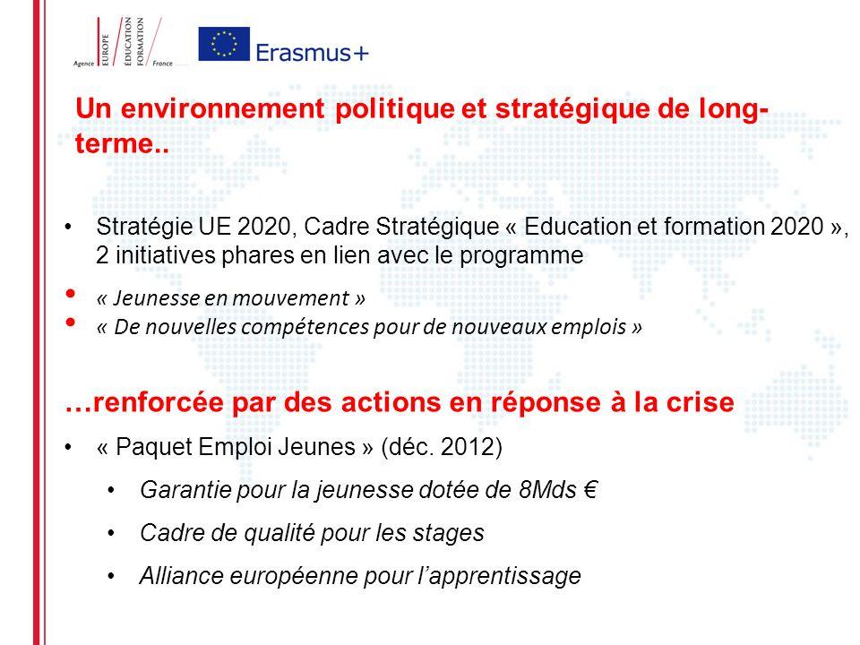 Calendrier de lAppel à Propositions Les principales échéances Dépôt à lAgence : Action Clé 1 : 17/03/2014 Action Clé 2 : 30/04/2014 Dépôt à la Commission européenne : Action Clé 2 (Alliances) : 3/04/2014