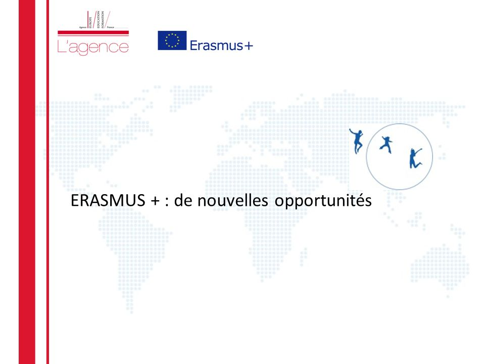 Erasmus + Lesprit du programme + ambitieux 4 millions de personnes en mobilité 14,7 milliards deuros Renforcement de lobjectif politique du programme + ouvert des possibilités de coopération étendues à travers le monde pour lenseignement sup.