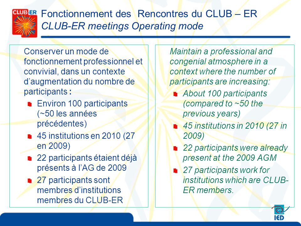 Fonctionnement des Rencontres du CLUB – ER CLUB-ER meetings Operating mode Conserver un mode de fonctionnement professionnel et convivial, dans un contexte daugmentation du nombre de participants : Environ 100 participants (~50 les années précédentes) 45 institutions en 2010 (27 en 2009) 22 participants étaient déjà présents à lAG de 2009 27 participants sont membres dinstitutions membres du CLUB-ER Maintain a professional and congenial atmosphere in a context where the number of participants are increasing: About 100 participants (compared to ~50 the previous years) 45 institutions in 2010 (27 in 2009) 22 participants were already present at the 2009 AGM 27 participants work for institutions which are CLUB- ER members.