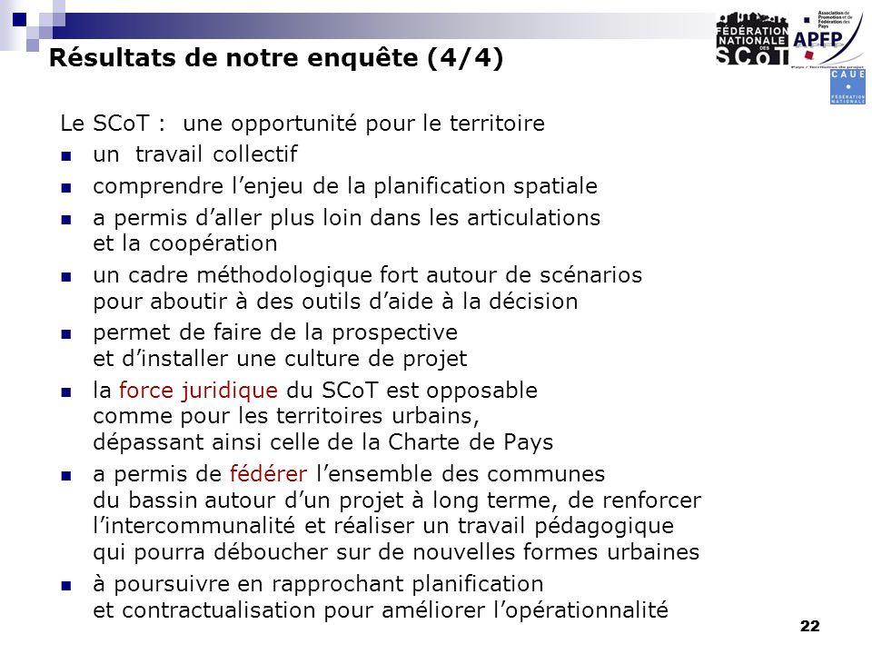 22 Résultats de notre enquête (4/4) Le SCoT : une opportunité pour le territoire un travail collectif comprendre lenjeu de la planification spatiale a
