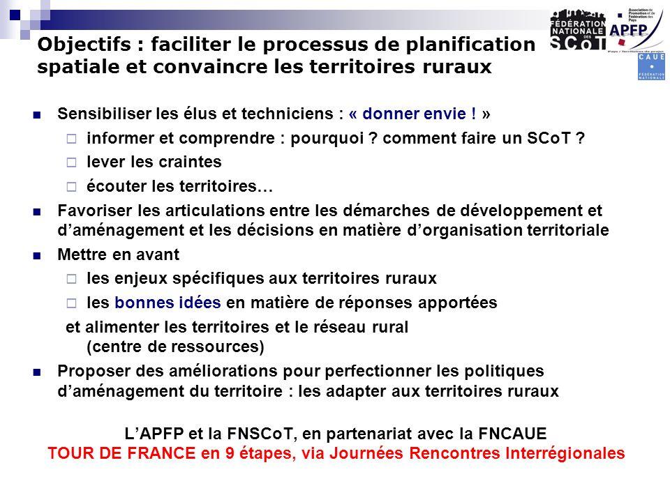 Objectifs : faciliter le processus de planification spatiale et convaincre les territoires ruraux Sensibiliser les élus et techniciens : « donner envi