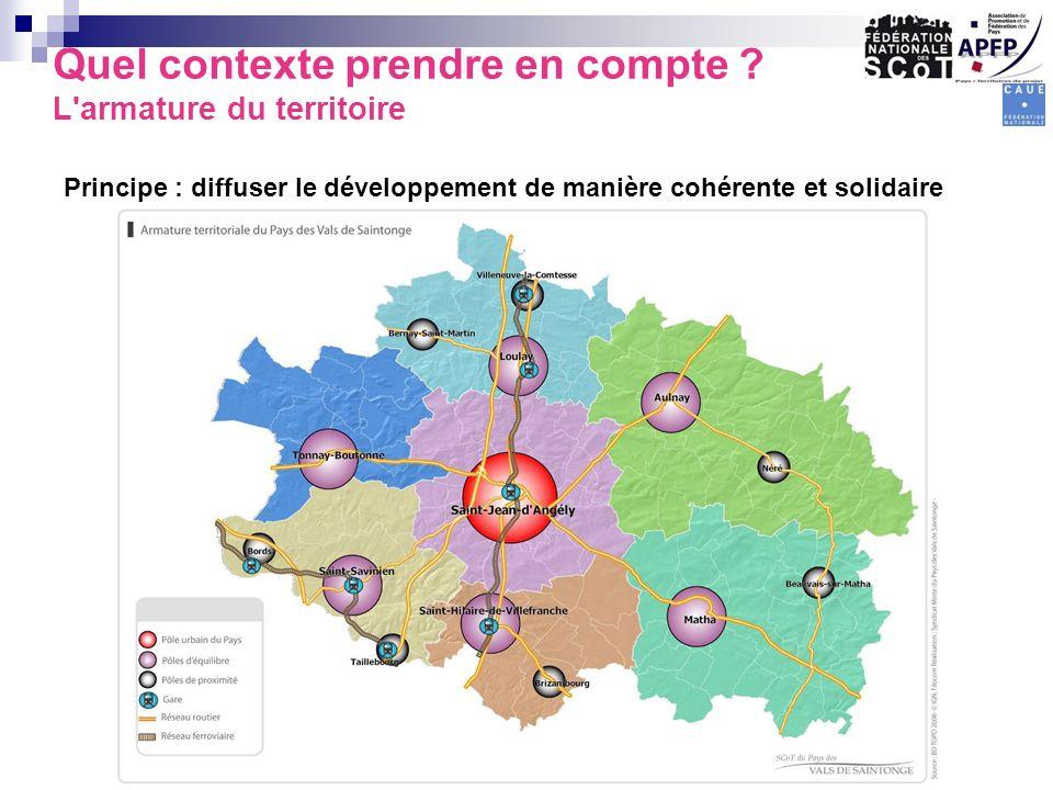 Principe : diffuser le développement de manière cohérente et solidaire Quel contexte prendre en compte ? L'armature du territoire