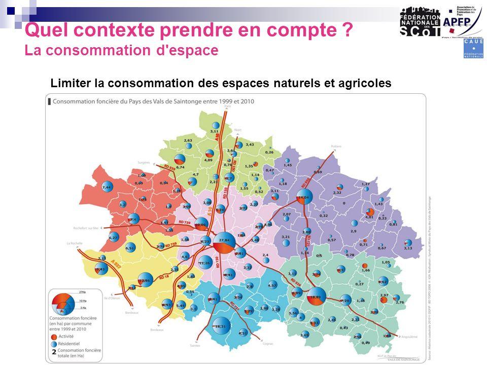 Quel contexte prendre en compte ? La consommation d'espace Limiter la consommation des espaces naturels et agricoles