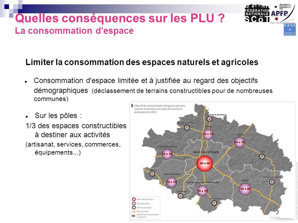 Quelles conséquences sur les PLU ? La consommation d'espace Consommation d'espace limitée et à justifiée au regard des objectifs démographiques (décla