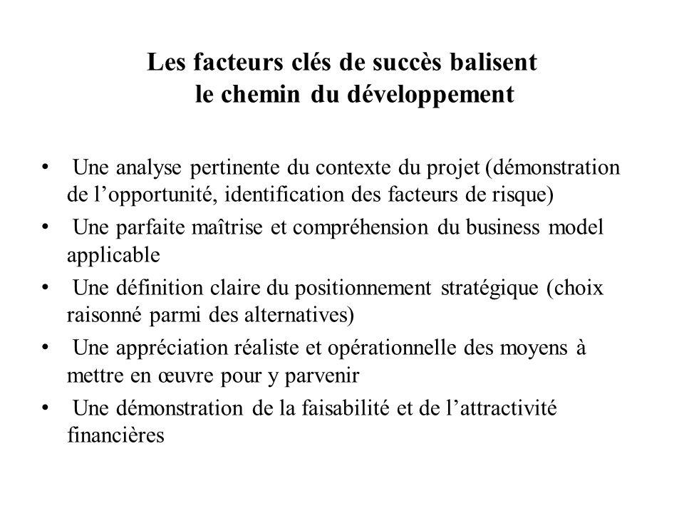 Les facteurs clés de succès balisent le chemin du développement Une analyse pertinente du contexte du projet (démonstration de lopportunité, identific
