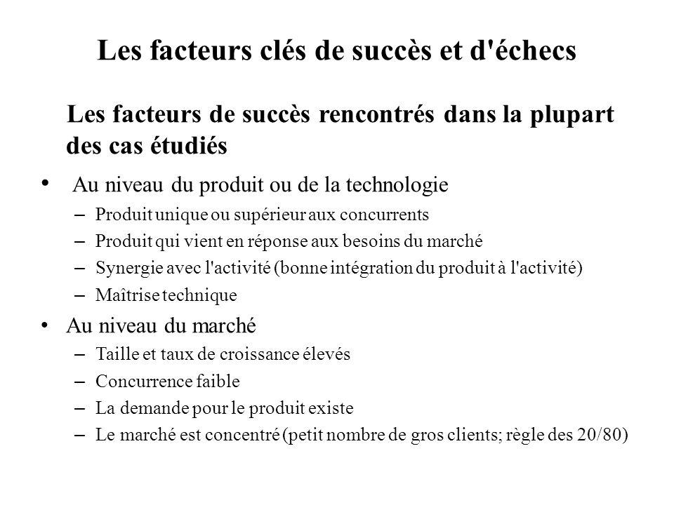 Les facteurs clés de succès et d'échecs Les facteurs de succès rencontrés dans la plupart des cas étudiés Au niveau du produit ou de la technologie –