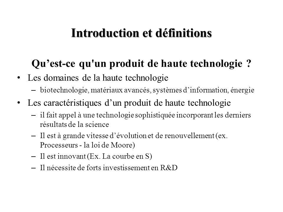 Introduction et définitions Quest-ce qu'un produit de haute technologie ? Les domaines de la haute technologie – biotechnologie, matériaux avancés, sy
