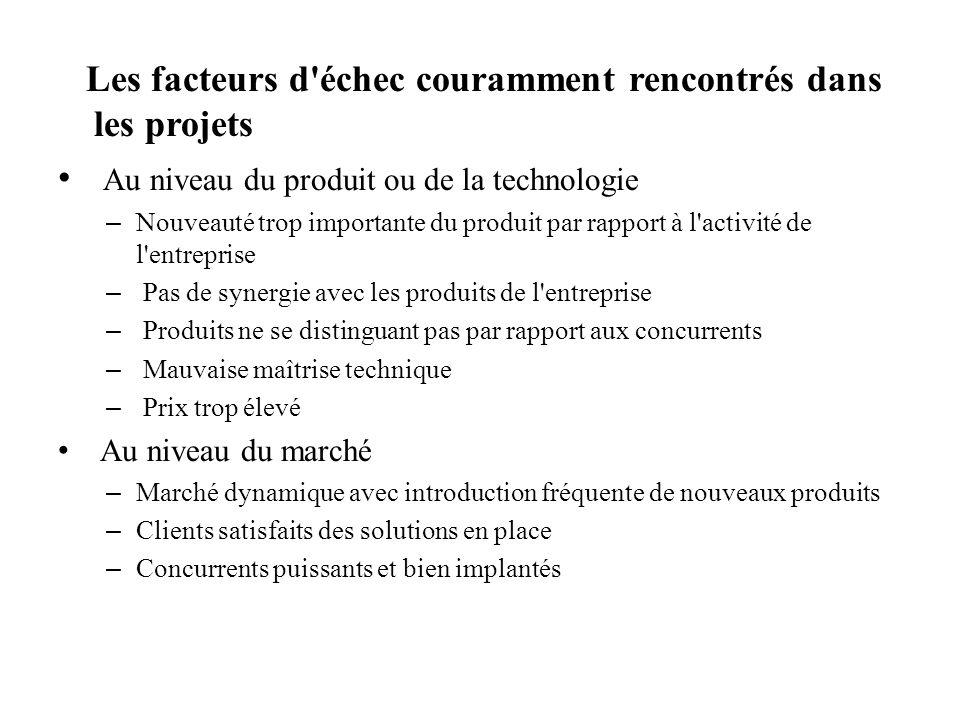 Les facteurs d'échec couramment rencontrés dans les projets Au niveau du produit ou de la technologie – Nouveauté trop importante du produit par rappo