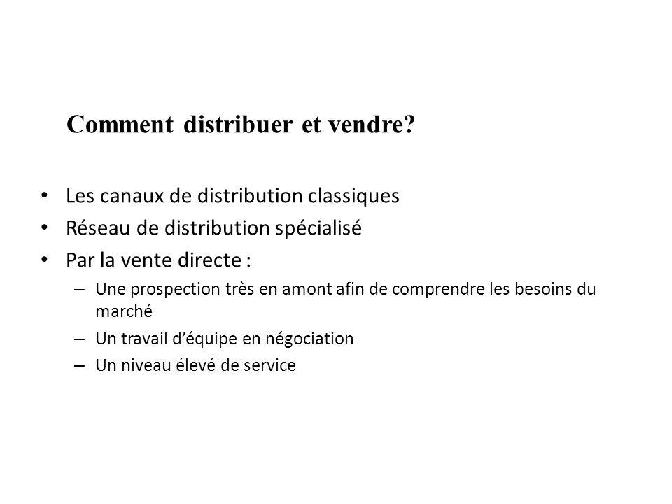 Comment distribuer et vendre? Les canaux de distribution classiques Réseau de distribution spécialisé Par la vente directe : – Une prospection très en