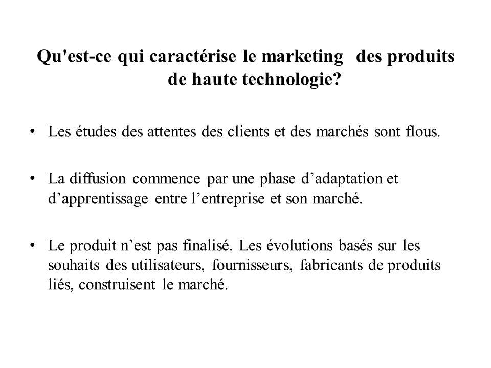 Qu'est-ce qui caractérise le marketing des produits de haute technologie? Les études des attentes des clients et des marchés sont flous. La diffusion