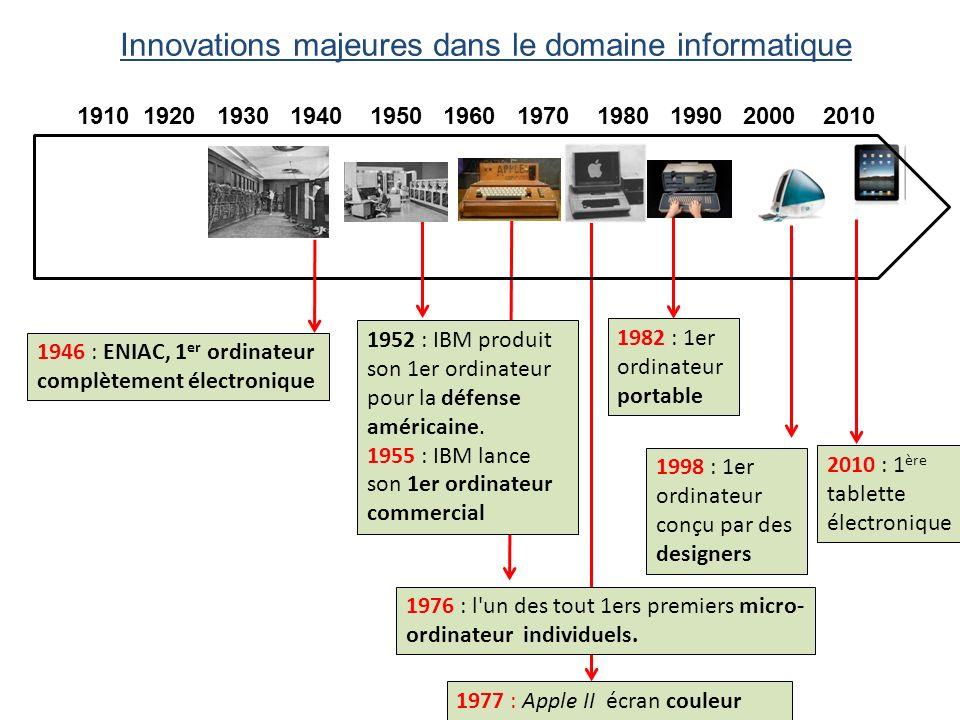 1910 1920 1930 1940 1950 1960 1970 1980 1990 2000 2010 Innovations majeures dans le domaine informatique 1946 : ENIAC, 1 er ordinateur complètement électronique 1952 : IBM produit son 1er ordinateur pour la défense américaine.