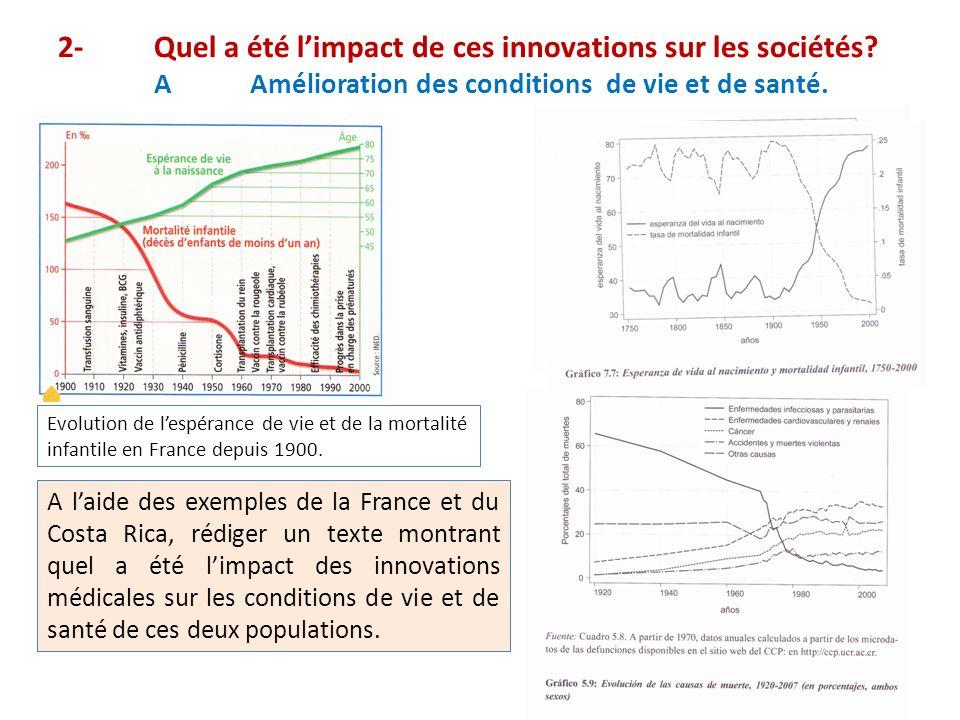 2-Quel a été limpact de ces innovations sur les sociétés.