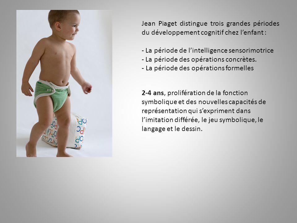 Jean Piaget distingue trois grandes périodes du développement cognitif chez lenfant : - La période de lintelligence sensorimotrice - La période des op