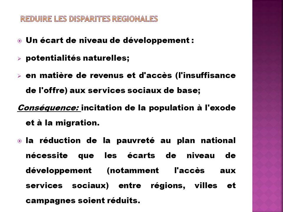 Un écart de niveau de développement : potentialités naturelles; en matière de revenus et d accès (l insuffisance de l offre) aux services sociaux de base; Conséquence: incitation de la population à l exode et à la migration.