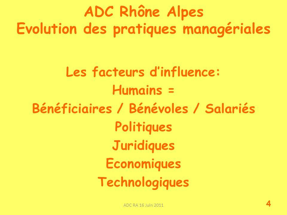 ADC Rhône Alpes Evolution des pratiques managériales Les facteurs dinfluence: Humains = Bénéficiaires / Bénévoles / Salariés Politiques Juridiques Economiques Technologiques ADC RA 16 Juin 2011 4
