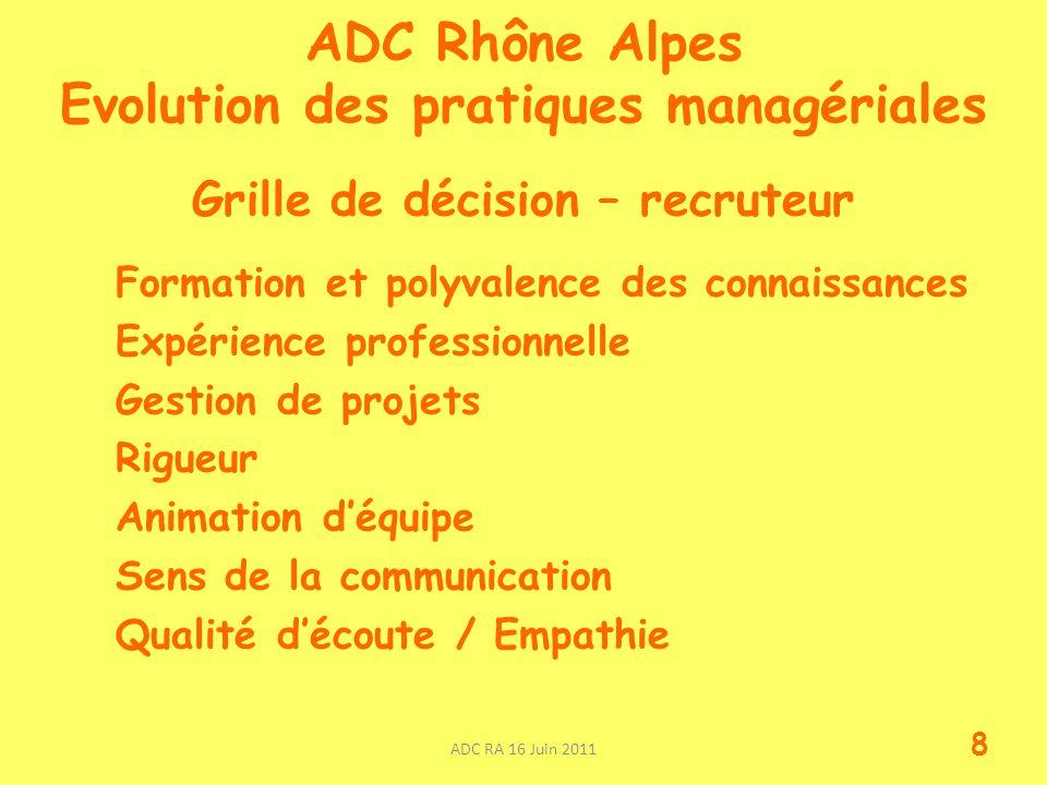 ADC Rhône Alpes Evolution des pratiques managériales Grille de décision – recruteur Formation et polyvalence des connaissances Expérience professionne