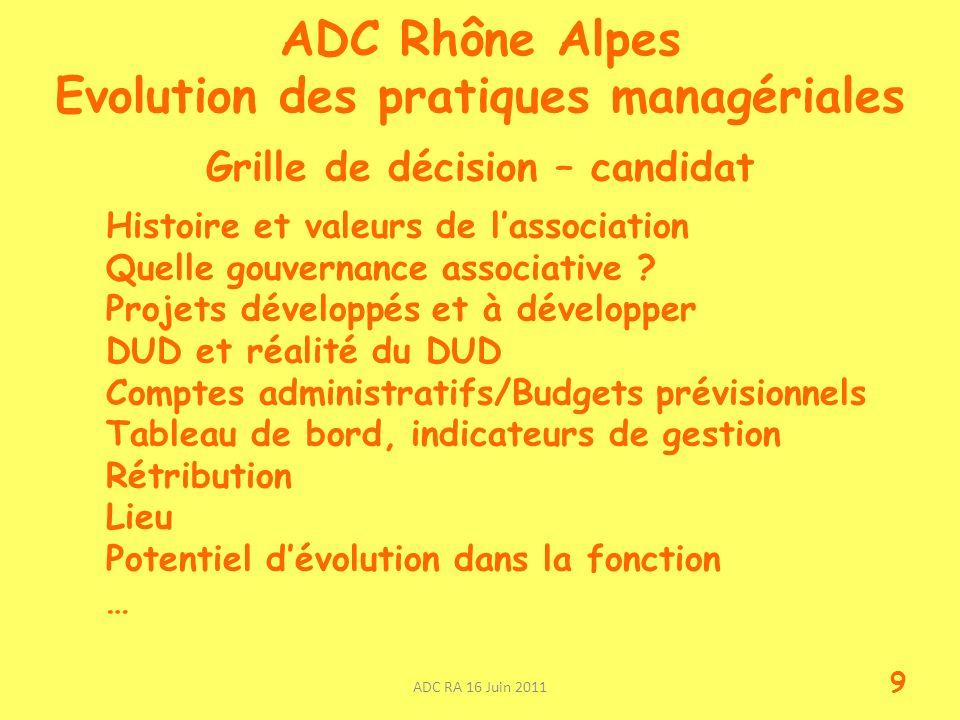 ADC Rhône Alpes Evolution des pratiques managériales Grille de décision – candidat Histoire et valeurs de lassociation Quelle gouvernance associative