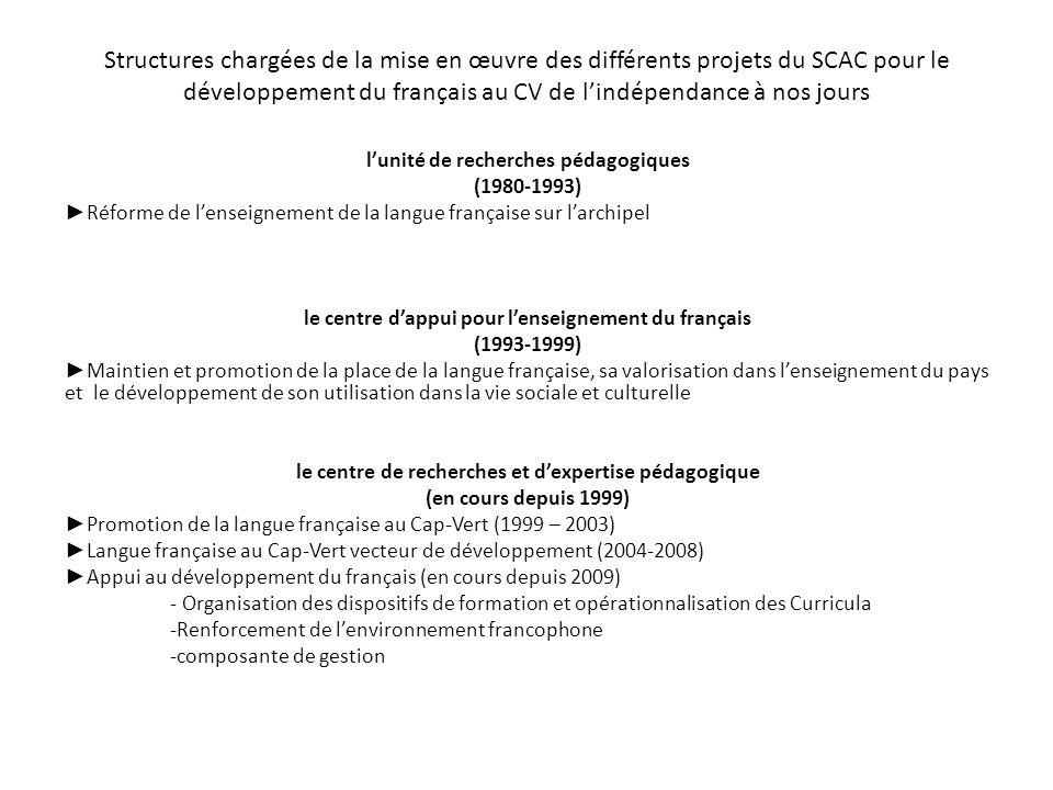 Structures chargées de la mise en œuvre des différents projets du SCAC pour le développement du français au CV de lindépendance à nos jours lunité de