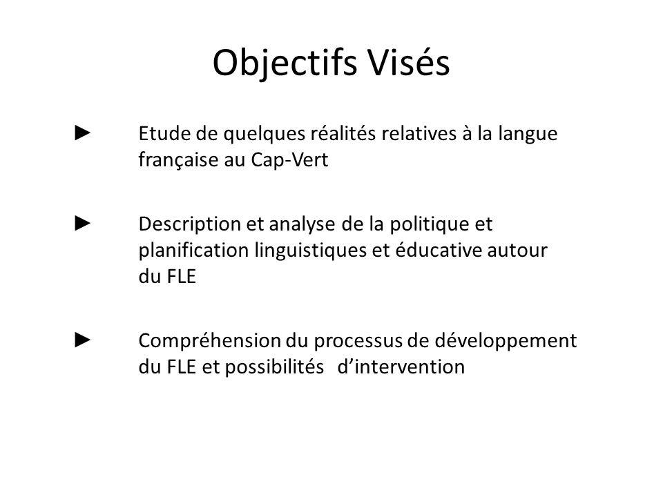 Objectifs Visés Etude de quelques réalités relatives à la langue française au Cap-Vert Description et analyse de la politique et planification linguis
