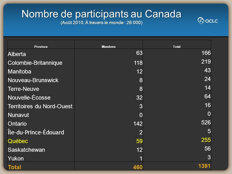 Nombre de participants au Canada (Août 2010. À travers le monde : 26 000) ProvinceMembresTotal Alberta 63166 Colombie-Britannique118 219 Manitoba12 43