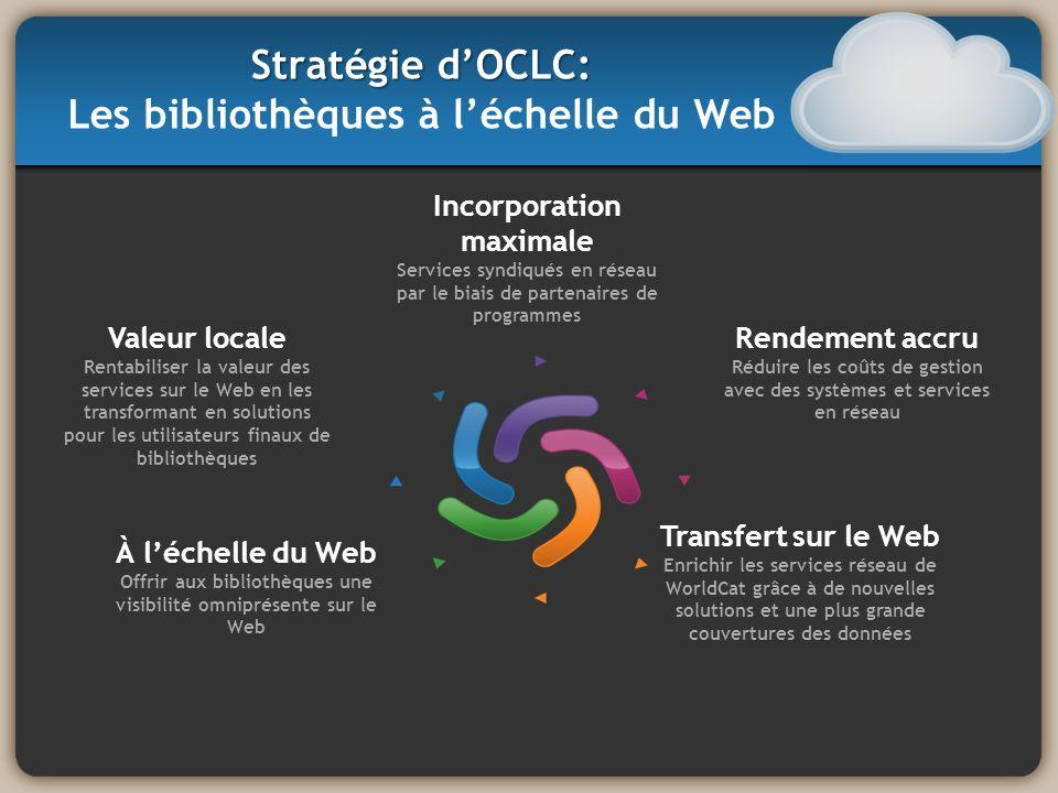 À léchelle du Web Offrir aux bibliothèques une visibilité omniprésente sur le Web Incorporation maximale Services syndiqués en réseau par le biais de