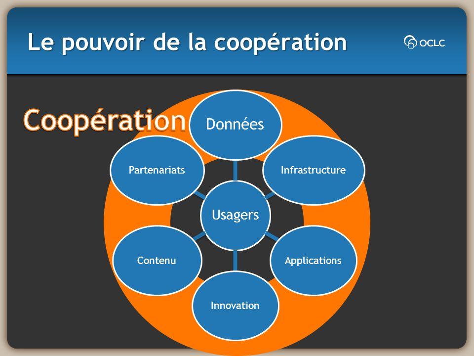 Le pouvoir de la coopération Usagers Données InfrastructureApplicationsInnovationContenuPartenariats