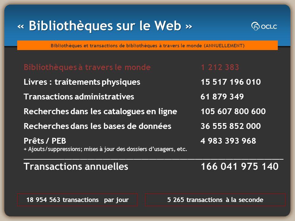 « Bibliothèques sur le Web » Bibliothèques à travers le monde1 212 383 Livres : traitements physiques 15 517 196 010 Transactions administratives61 87