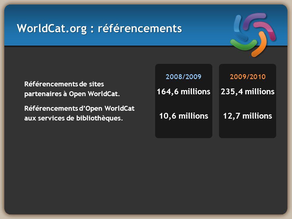 WorldCat.org : référencements 2008/2009 164,6 millions 10,6 millions Référencements de sites partenaires à Open WorldCat. Référencements dOpen WorldCa