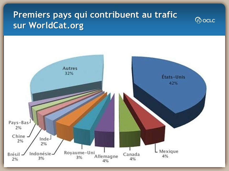 Premiers pays qui contribuent au trafic sur WorldCat.org