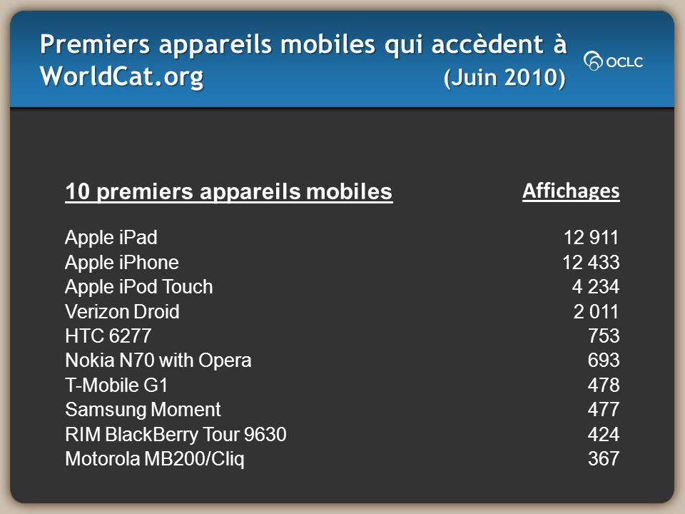 Premiers appareils mobiles qui accèdent à WorldCat.org (Juin 2010) 10 premiers appareils mobiles Affichages Apple iPad12 911 Apple iPhone12 433 Apple