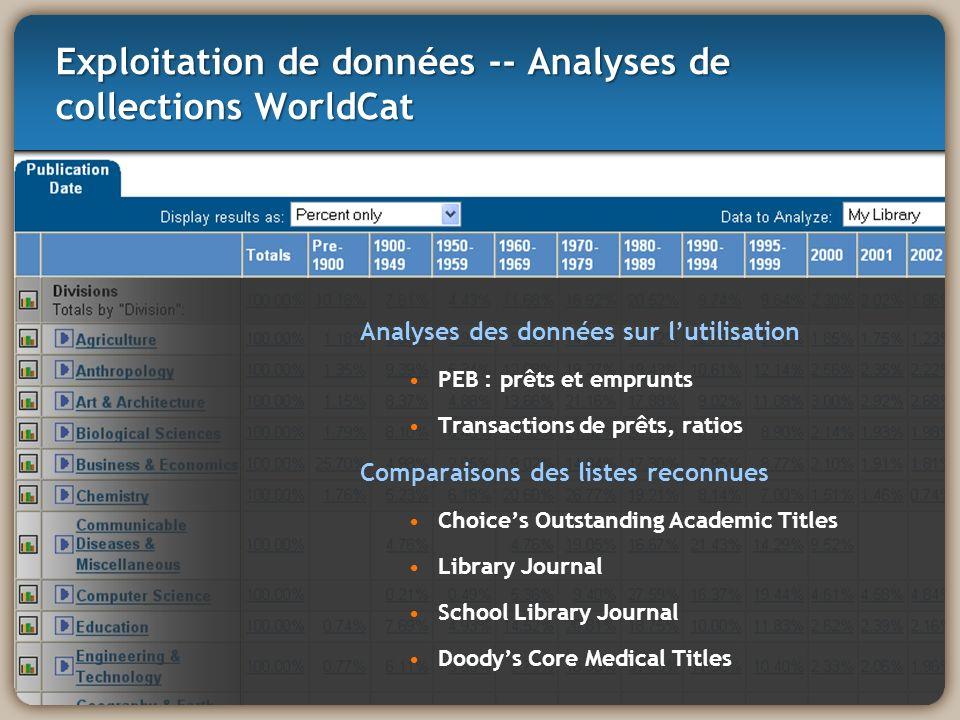 Exploitation de données -- Analyses de collections WorldCat Analyses des données sur lutilisation PEB : prêts et emprunts Transactions de prêts, ratio