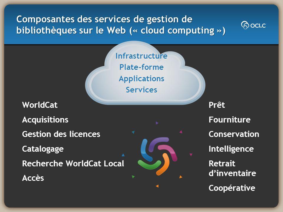 Composantes des services de gestion de bibliothèques sur le Web (« cloud computing ») WorldCat Acquisitions Gestion des licences Catalogage Recherche