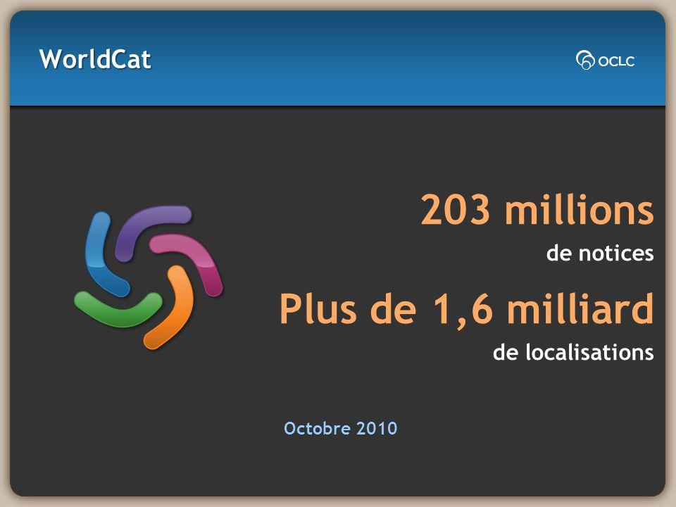 Croissance de WorldCat depuis 1998 Millions de notices