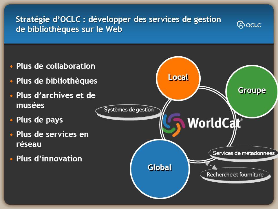 Stratégie dOCLC : développer des services de gestion de bibliothèques sur le Web Groupe Local Global Plus de collaboration Plus de bibliothèques Plus