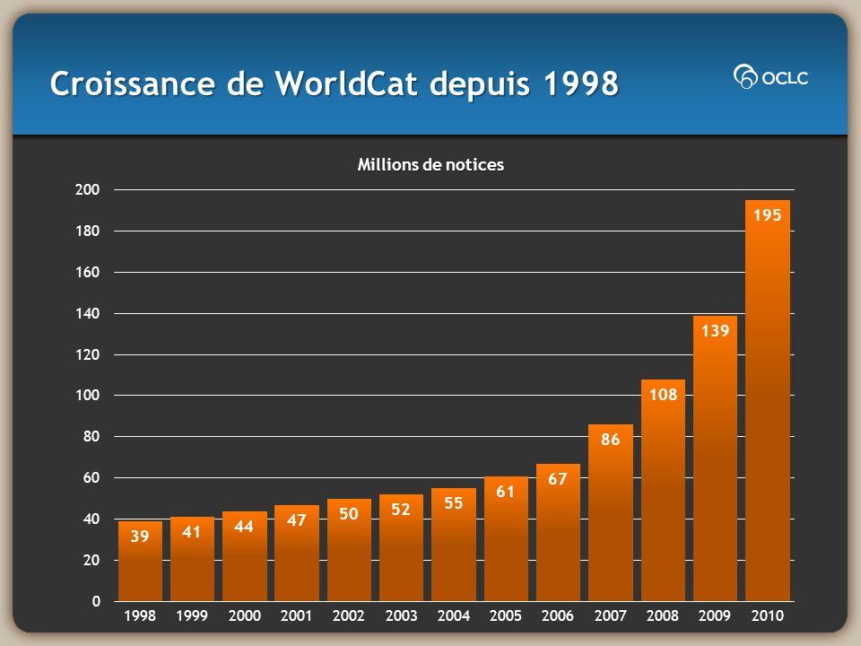 WorldCat sur les appareils mobiles www.worldcat.org/m