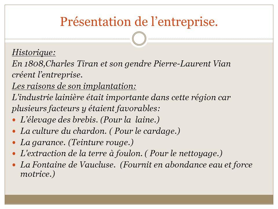 Présentation de lentreprise. Historique: En 1808,Charles Tiran et son gendre Pierre-Laurent Vian créent lentreprise. Les raisons de son implantation: