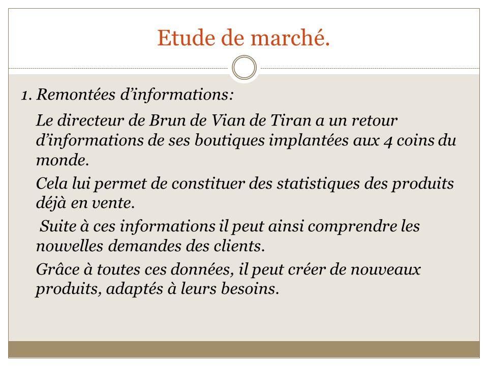 Etude de marché. 1. Remontées dinformations: Le directeur de Brun de Vian de Tiran a un retour dinformations de ses boutiques implantées aux 4 coins d