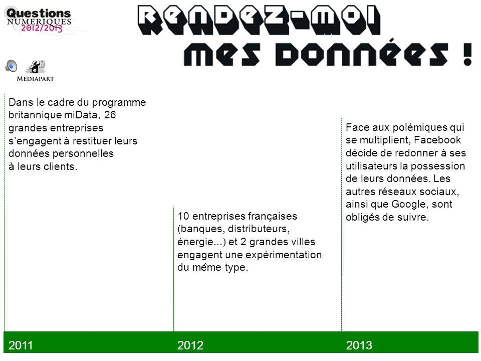 2011 Dans le cadre du programme britannique miData, 26 grandes entreprises sengagent à restituer leurs données personnelles à leurs clients. 10 ent