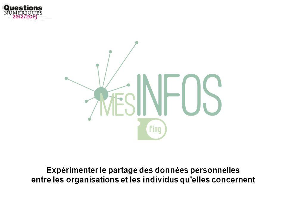 Expérimenter le partage des données personnelles entre les organisations et les individus qu'elles concernent