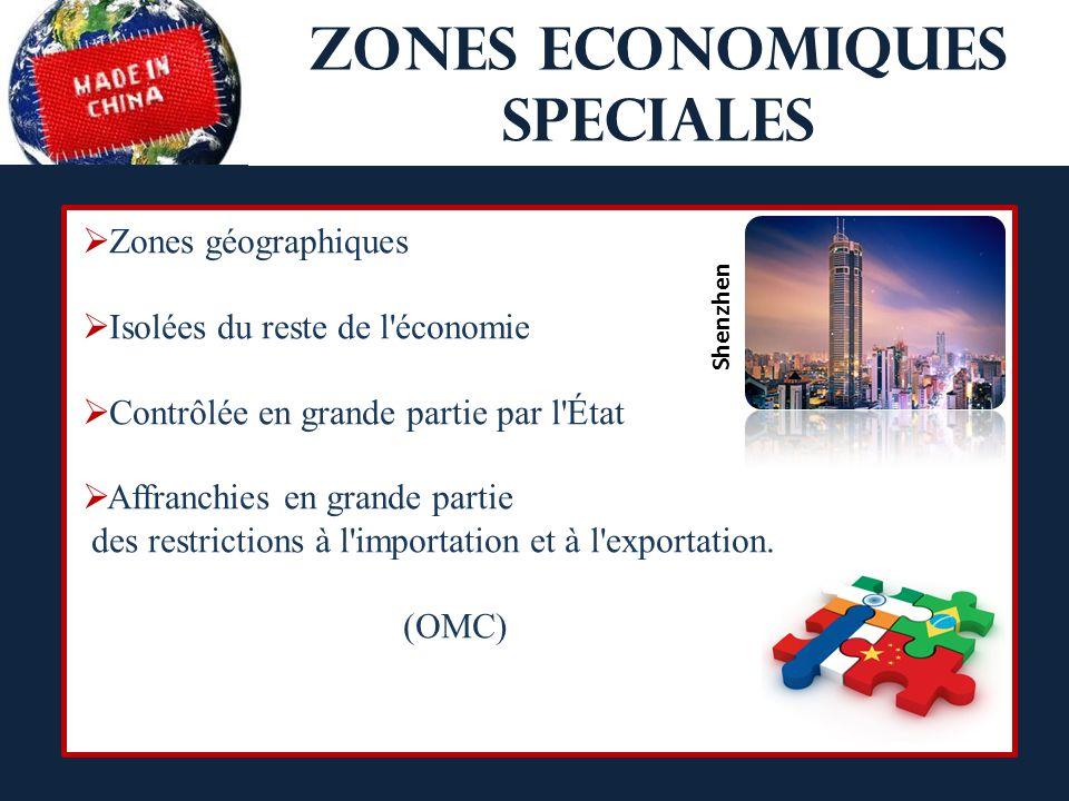 Zones ECONOMIQUES SPECIALES Zones économique spéciales Zones géographiques Isolées du reste de l économie Contrôlée en grande partie par l État Affranchies en grande partie des restrictions à l importation et à l exportation.