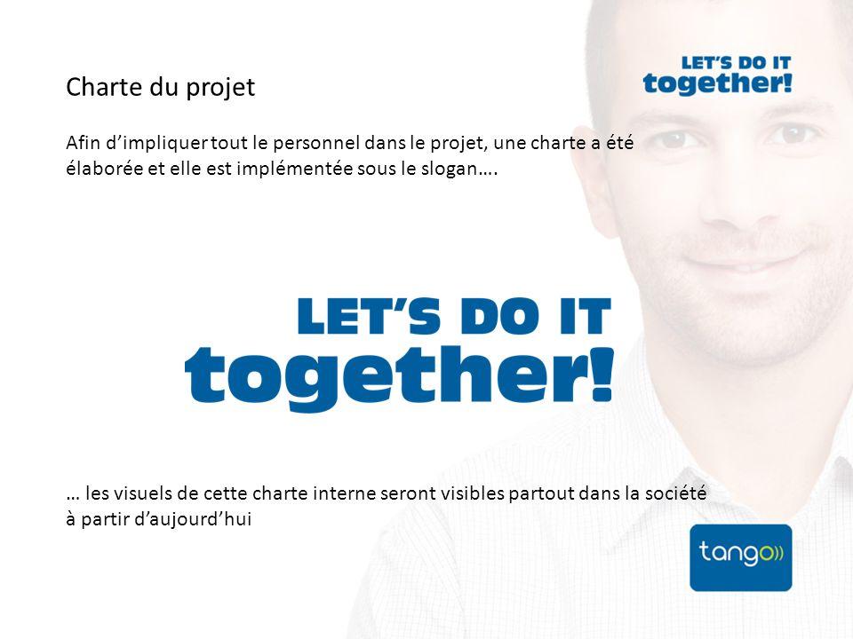 Charte du projet Afin dimpliquer tout le personnel dans le projet, une charte a été élaborée et elle est implémentée sous le slogan…. … les visuels de
