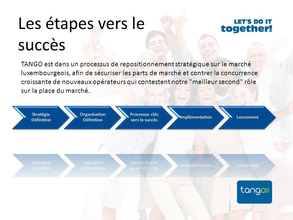 Les étapes vers le succès TANGO est dans un processus de repositionnement stratégique sur le marché luxembourgeois, afin de sécuriser les parts de marché et contrer la concurrence croissante de nouveaux opérateurs qui contestent notre meilleur second rôle sur la place du marché.